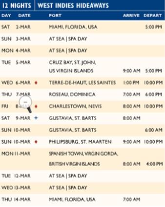 Itinerary 2013